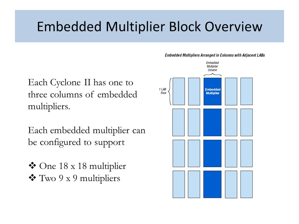 Embedded Multiplier Block Overview Each Cyclone II has one to three columns of embedded multipliers.