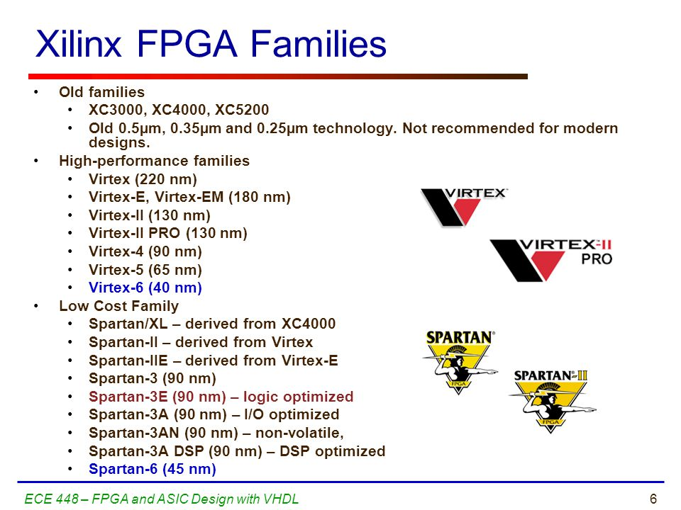 6ECE 448 – FPGA and ASIC Design with VHDL Xilinx FPGA Families Old families XC3000, XC4000, XC5200 Old 0.5µm, 0.35µm and 0.25µm technology.