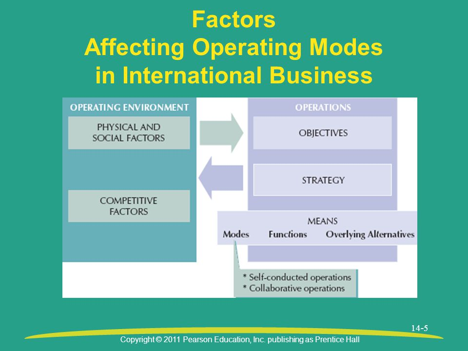 uncontrollable environment affecting organizations affecting international Free essay: uncontrollable environment affecting organizations, affecting international logistic activities uncontrollable environment is one major condition.