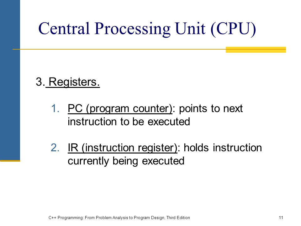 Central Processing Unit (CPU) 3. Registers.