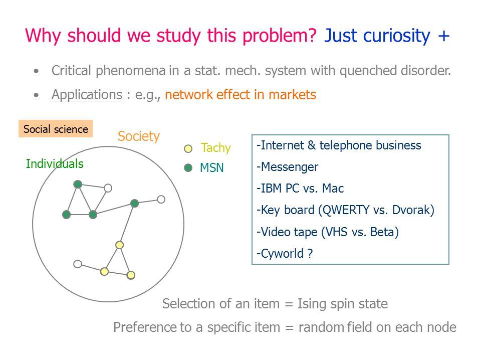 Why should we study this problem. Just curiosity + Critical phenomena in a stat.