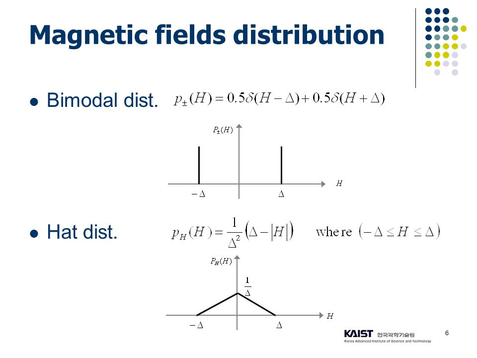 6 Magnetic fields distribution Bimodal dist. Hat dist.