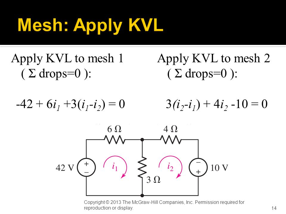 Apply KVL to mesh 1 ( Σ drops=0 ): i 1 +3(i 1 -i 2 ) = 0 Copyright © 2013 The McGraw-Hill Companies, Inc.