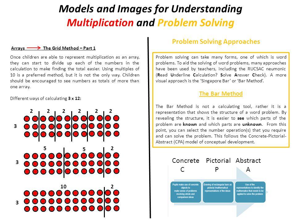 Problem Solving In Multiplication