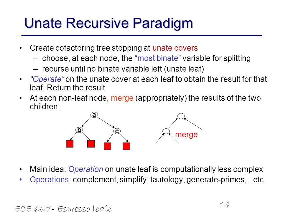 ECE 667- Espresso logic minimizer 14 Unate Recursive Paradigm Create cofactoring tree stopping at unate covers –choose, at each node, the most binate variable for splitting –recurse until no binate variable left (unate leaf) Operate on the unate cover at each leaf to obtain the result for that leaf.