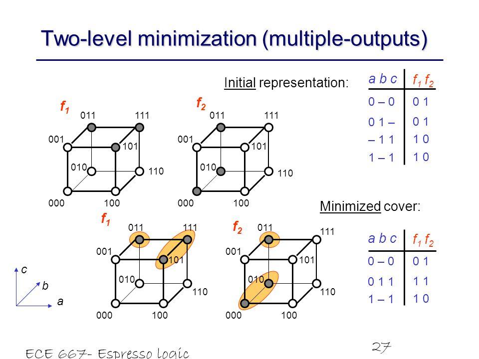 ECE 667- Espresso logic minimizer 27 Two-level minimization (multiple-outputs) Initial representation: a b c 0 – 0 0 1 – – 1 1 1 – 1 f 1 f 2 0 1 1 0 000100 110 010 111011 001 000100 110 010 111011 001 f1f1 f2f2 101 f1f1 f2f2 000100 110 010 111011 001 000100 110 010 111 011 001 101 a b c 0 – 0 0 1 1 1 – 1 f 1 f 2 0 1 1 1 0 Minimized cover: c b a