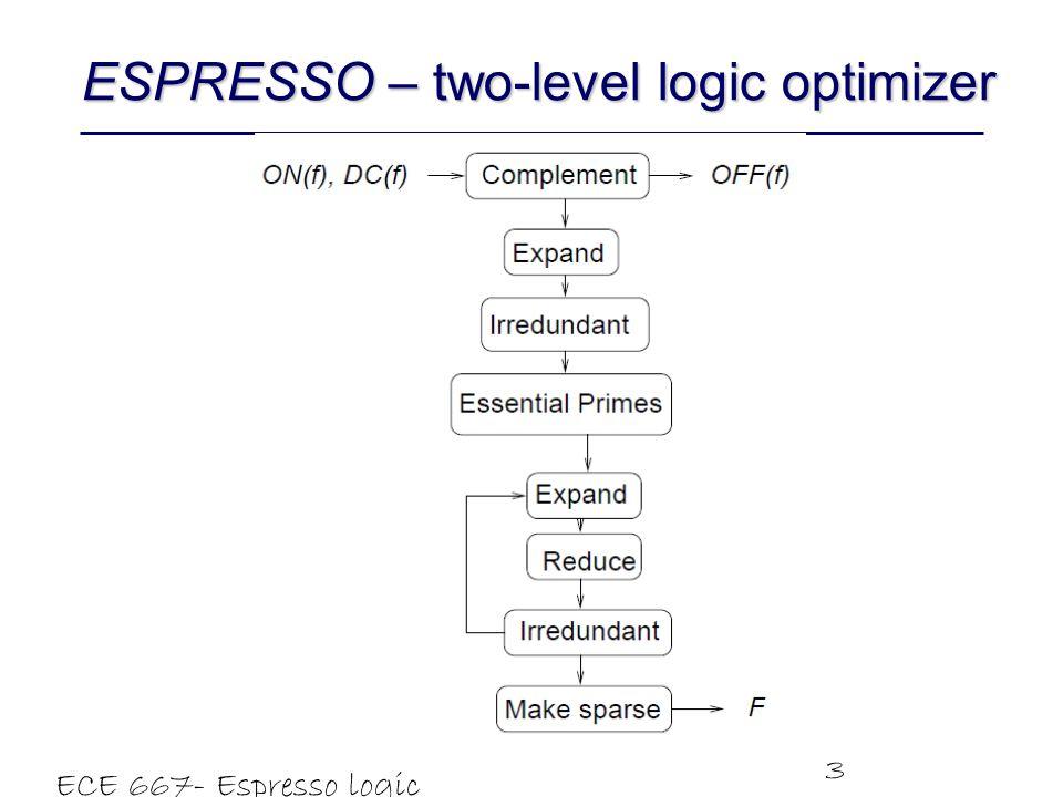 ECE 667- Espresso logic minimizer 3 ESPRESSO – two-level logic optimizer