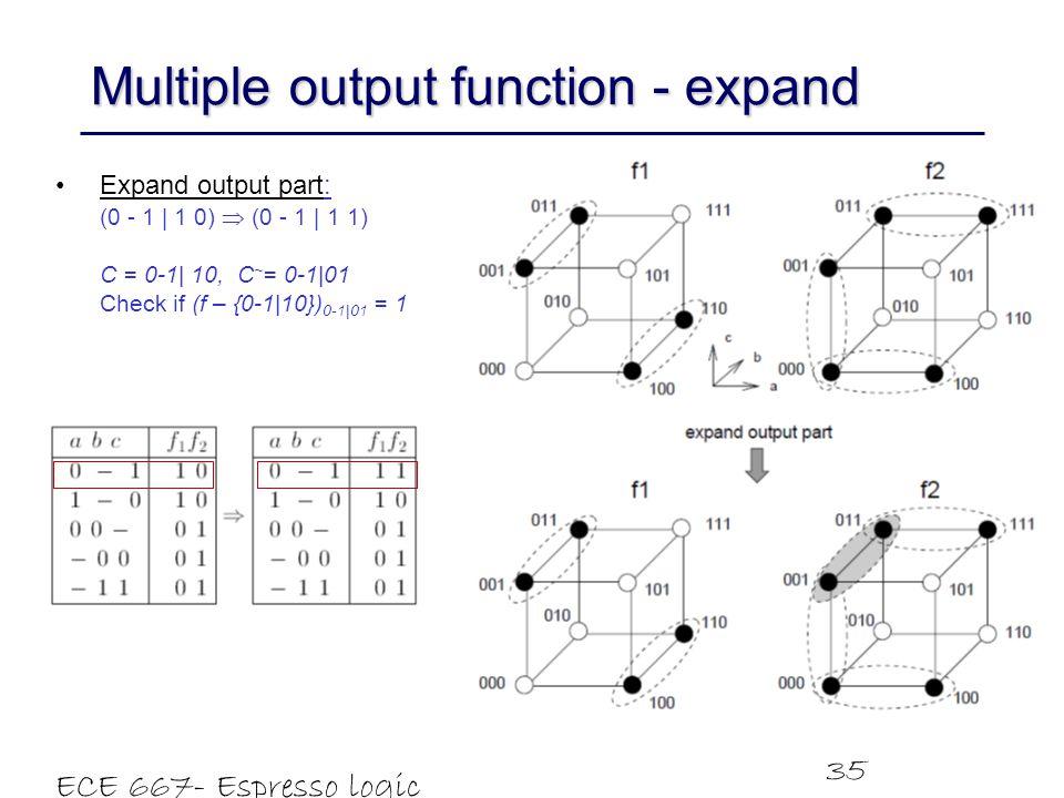 ECE 667- Espresso logic minimizer 35 Multiple output function - expand Expand output part: (0 - 1   1 0)  (0 - 1   1 1) C = 0-1  10, C ~ = 0-1 01 Check if (f – {0-1 10}) 0-1 01 = 1