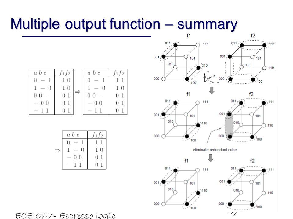 ECE 667- Espresso logic minimizer 37 Multiple output function – summary