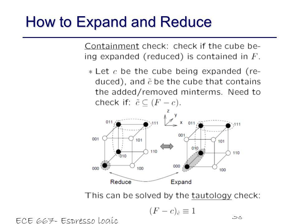 ECE 667- Espresso logic minimizer 38 How to Expand and Reduce