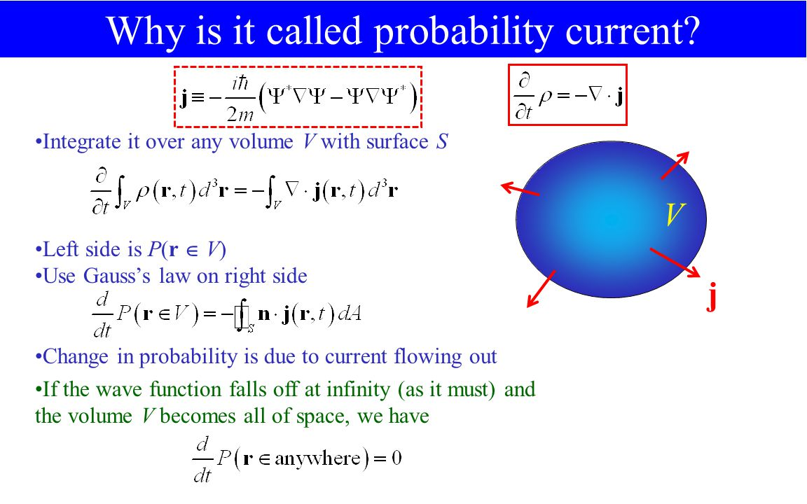 Integrate it over any volume V with surface S Left side is P(r  V) Use Gauss's law on right side Change in probability is due to current flowing out Why is it called probability current.