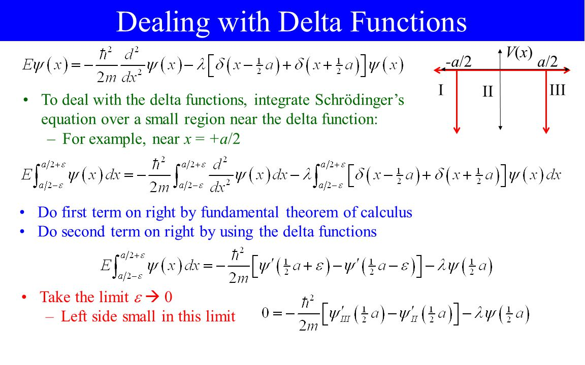 Dealing with Delta Functions To deal with the delta functions, integrate Schrödinger's equation over a small region near the delta function: –For example, near x = +a/2 Do first term on right by fundamental theorem of calculus Do second term on right by using the delta functions V(x)V(x) a/2-a/2 I II III Take the limit   0 –Left side small in this limit