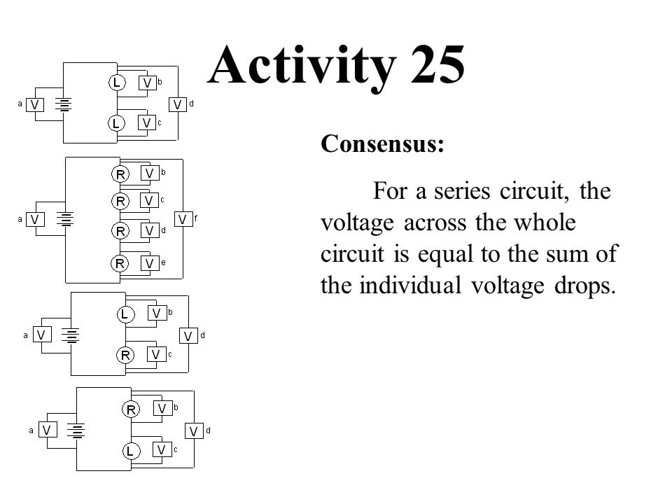 Activity 25 Consensus: For a series circuit, the voltage across the whole circuit is equal to the sum of the individual voltage drops.