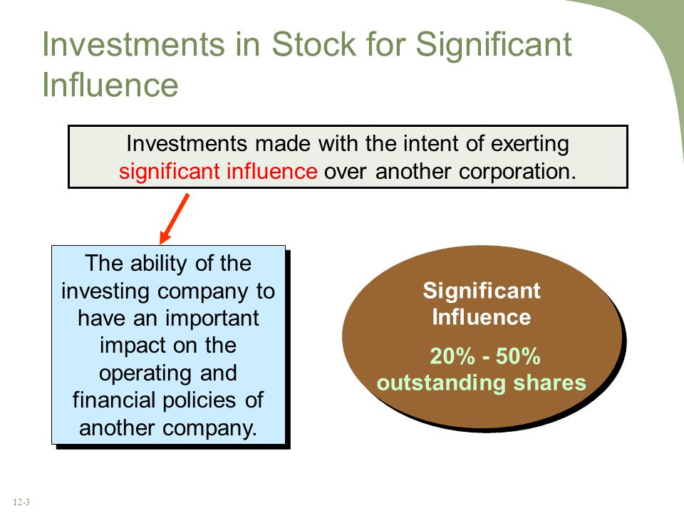 12-3 Investments made with the intent of exerting significant influence over another corporation.