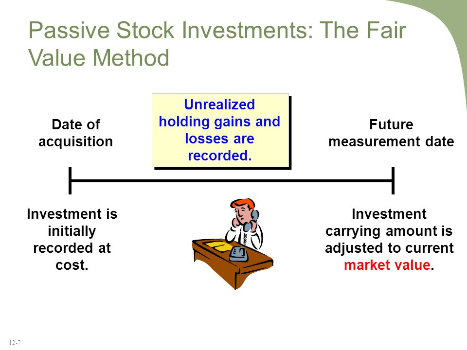 12-7 Passive Stock Investments: The Fair Value Method Date of acquisition Investment is initially recorded at cost.