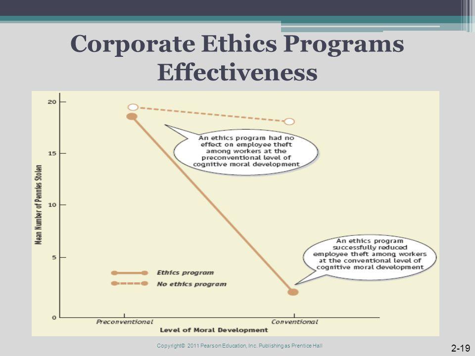 Corporate Ethics Programs Effectiveness 2-19 Copyright© 2011 Pearson Education, Inc. Publishing as Prentice Hall