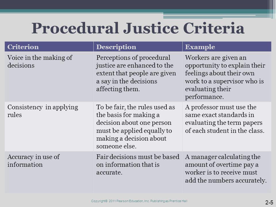 Procedural Justice Criteria CriterionDescriptionExample Voice in the making of decisions Perceptions of procedural justice are enhanced to the extent