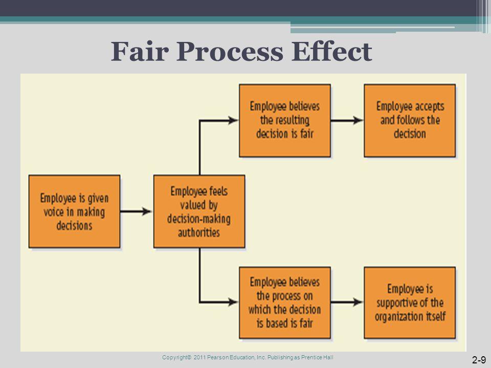 Fair Process Effect 2-9 Copyright© 2011 Pearson Education, Inc. Publishing as Prentice Hall