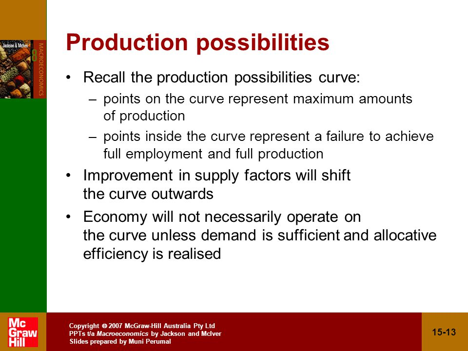 Copyright  2007 McGraw-Hill Australia Pty Ltd PPTs t/a Macroeconomics by Jackson and McIver Slides prepared by Muni Perumal Production possibilities Recall the production possibilities curve: –points on the curve represent maximum amounts of production –points inside the curve represent a failure to achieve full employment and full production Improvement in supply factors will shift the curve outwards Economy will not necessarily operate on the curve unless demand is sufficient and allocative efficiency is realised