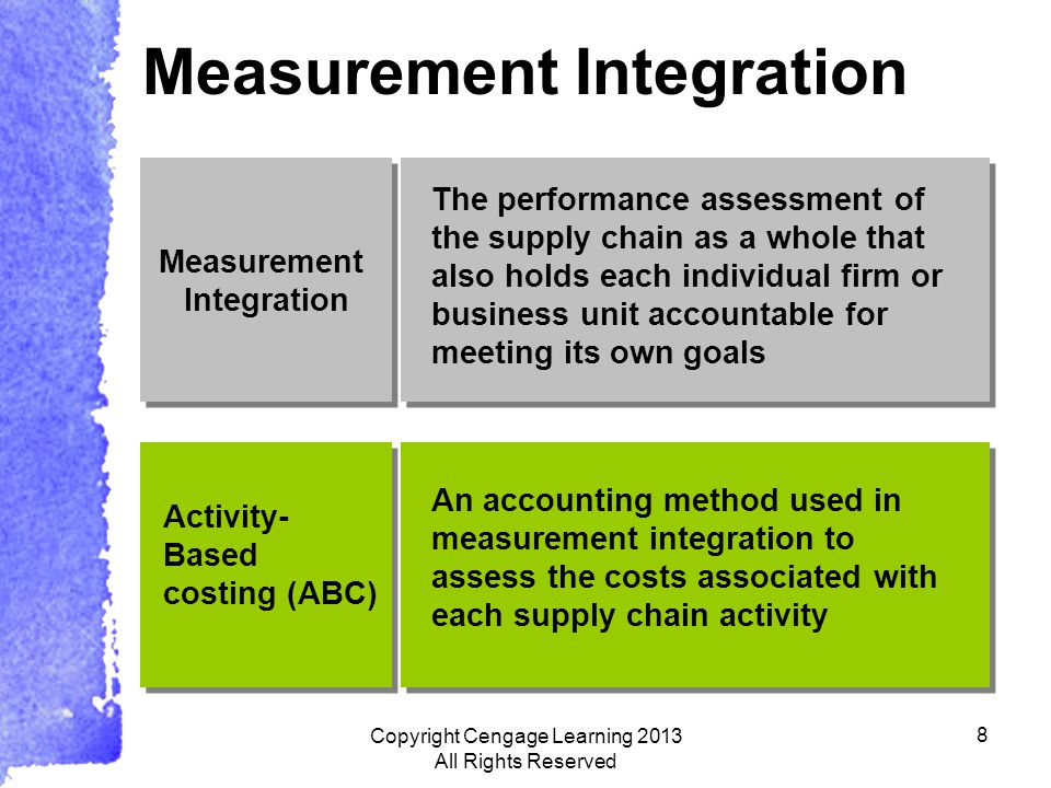 8 Measurement Integration Measurement Integration Measurement Integration The performance assessment of the supply chain as a whole that also holds each individual firm or business unit accountable for meeting its own goals Activity- Based costing (ABC) An accounting method used in measurement integration to assess the costs associated with each supply chain activity Copyright Cengage Learning 2013 All Rights Reserved