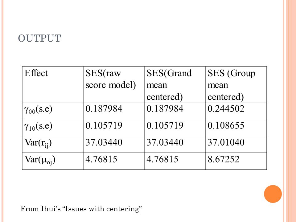 OUTPUT EffectSES(raw score model) SES(Grand mean centered) SES (Group mean centered)  00 (s.e)  10 (s.e) Var(r ij ) Var(  oj ) From Ihui's Issues with centering