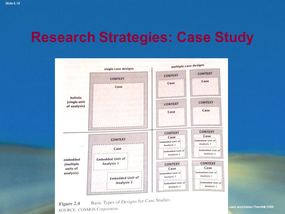 subhiksha pharma case study