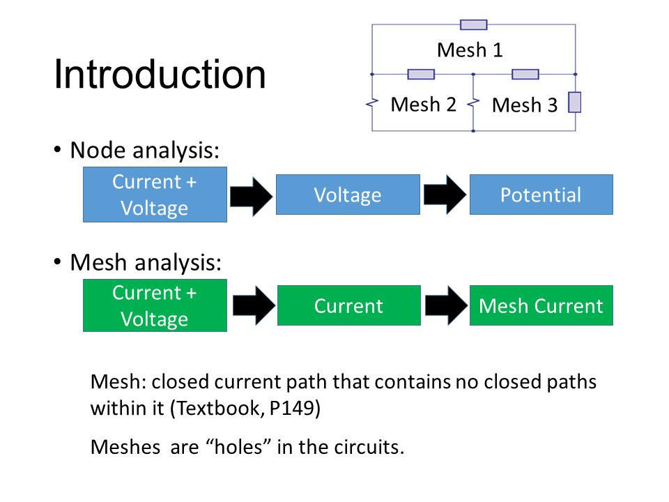 Introduction Node analysis: Mesh analysis: Current + Voltage Voltage Potential Current + Voltage CurrentMesh Current Mesh: closed current path that contains no closed paths within it (Textbook, P149) Meshes are holes in the circuits.