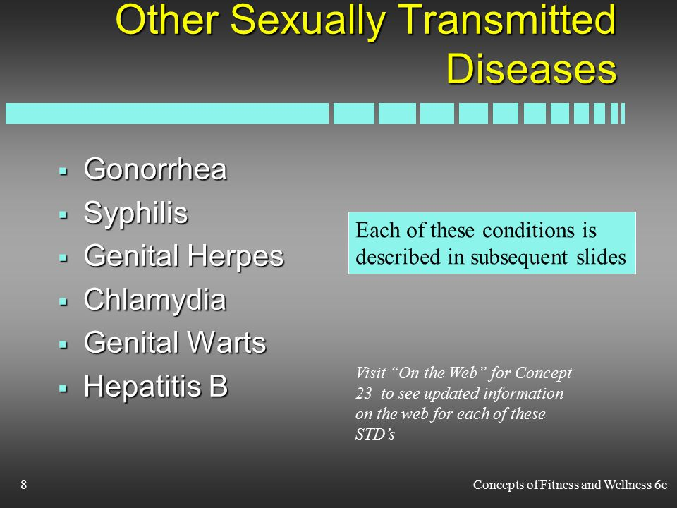 Concepts of Fitness and Wellness 6e8 Other Sexually Transmitted Diseases  Gonorrhea  Syphilis  Genital Herpes  Chlamydia  Genital Warts  Hepatitis B Each of these conditions is described in subsequent slides Visit On the Web for Concept 23 to see updated information on the web for each of these STD's