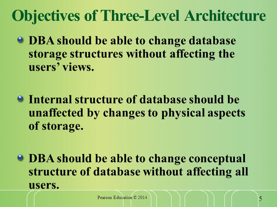 Objectives of Three-Level Architecture DBA should be able to change database storage structures without affecting the users' views.