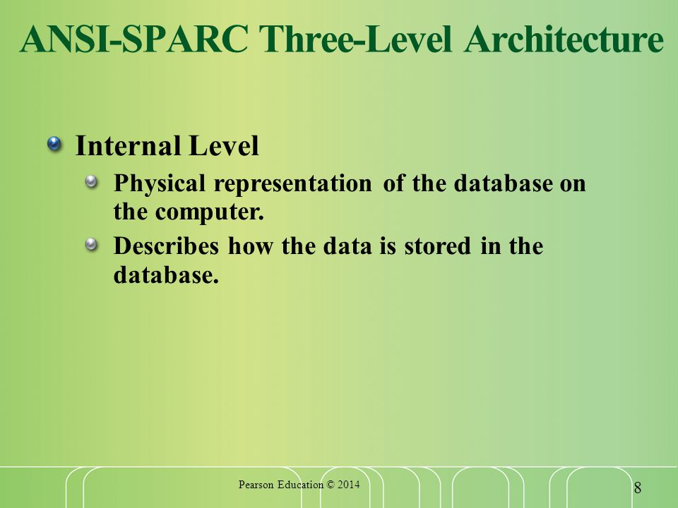 ANSI-SPARC Three-Level Architecture Internal Level Physical representation of the database on the computer.