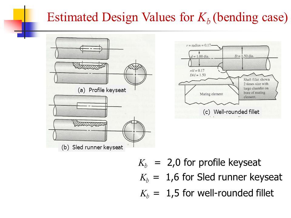 Estimated Design Values for K b (bending case) (a) Profile keyseat (b) Sled runner keyseat (c) Well-rounded fillet K b = 2,0 for profile keyseat K b = 1,6 for Sled runner keyseat K b = 1,5 for well-rounded fillet