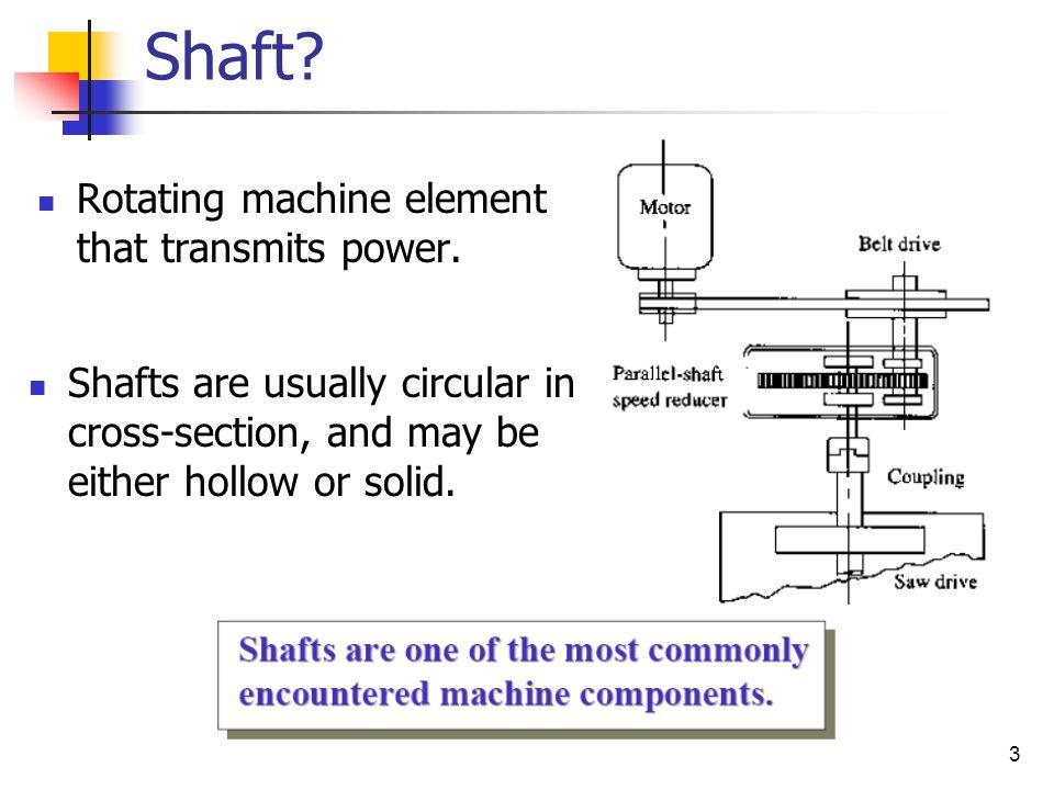 3 Rotating machine element that transmits power.Shaft.