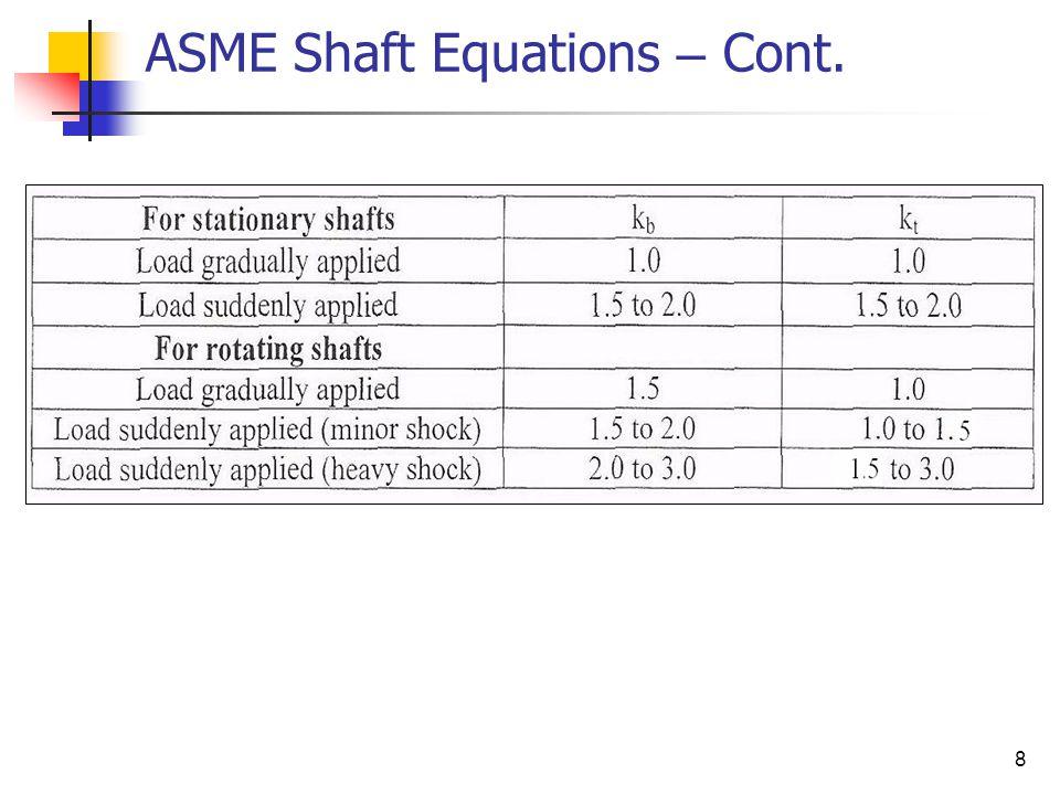 8 ASME Shaft Equations – Cont.