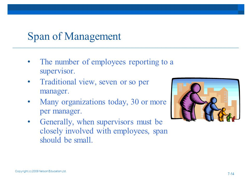 Span of Management The number of employees reporting to a supervisor. Traditional view, seven or so per manager. Many organizations today, 30 or more
