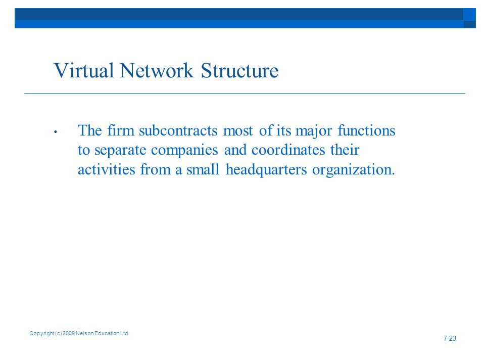 Virtual Network Structure The firm subcontracts most of its major functions to separate companies and coordinates their activities from a small headqu
