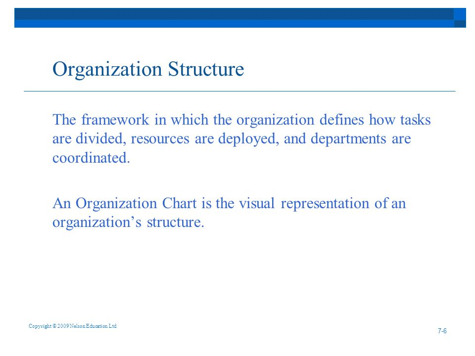 Organization Structure The framework in which the organization defines how tasks are divided, resources are deployed, and departments are coordinated.