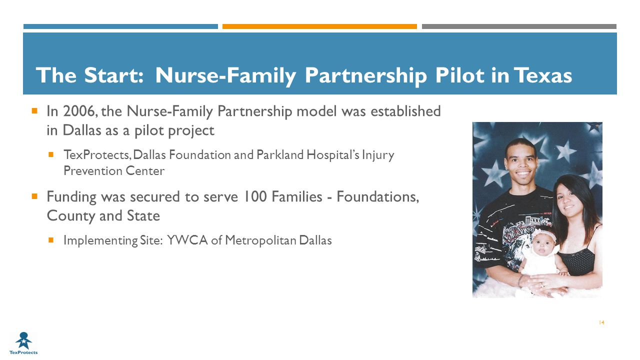 The Start: Nurse-Family Partnership Pilot in Texas  In 2006, the Nurse-Family Partnership model was established in Dallas as a pilot project  TexProtects, Dallas Foundation and Parkland Hospital's Injury Prevention Center  Funding was secured to serve 100 Families - Foundations, County and State  Implementing Site: YWCA of Metropolitan Dallas 14