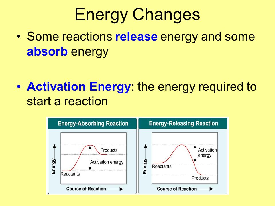 Reactions can occur without the help of catalysts, but not at the speed our body requires.
