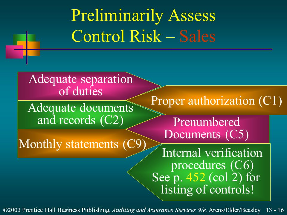 ©2003 Prentice Hall Business Publishing, Auditing and Assurance Services 9/e, Arens/Elder/Beasley Preliminarily Assess Control Risk – Sales Adequate separation of duties Proper authorization (C1) Adequate documents and records (C2) Prenumbered Documents (C5) Monthly statements (C9) Internal verification procedures (C6) See p.