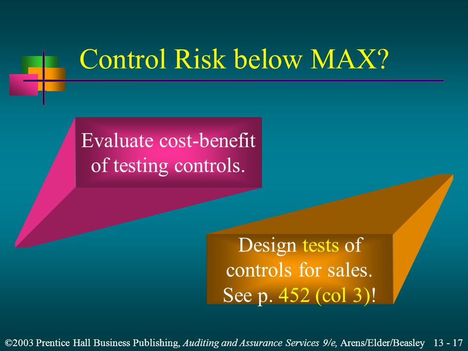 ©2003 Prentice Hall Business Publishing, Auditing and Assurance Services 9/e, Arens/Elder/Beasley Control Risk below MAX.