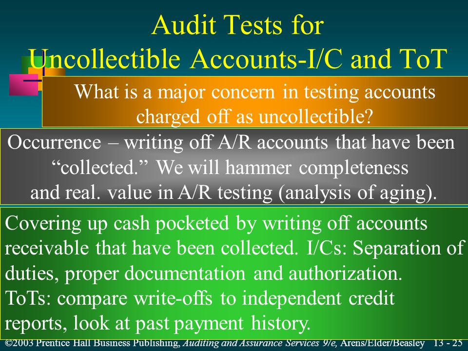 ©2003 Prentice Hall Business Publishing, Auditing and Assurance Services 9/e, Arens/Elder/Beasley Audit Tests for Uncollectible Accounts-I/C and ToT What is a major concern in testing accounts charged off as uncollectible.
