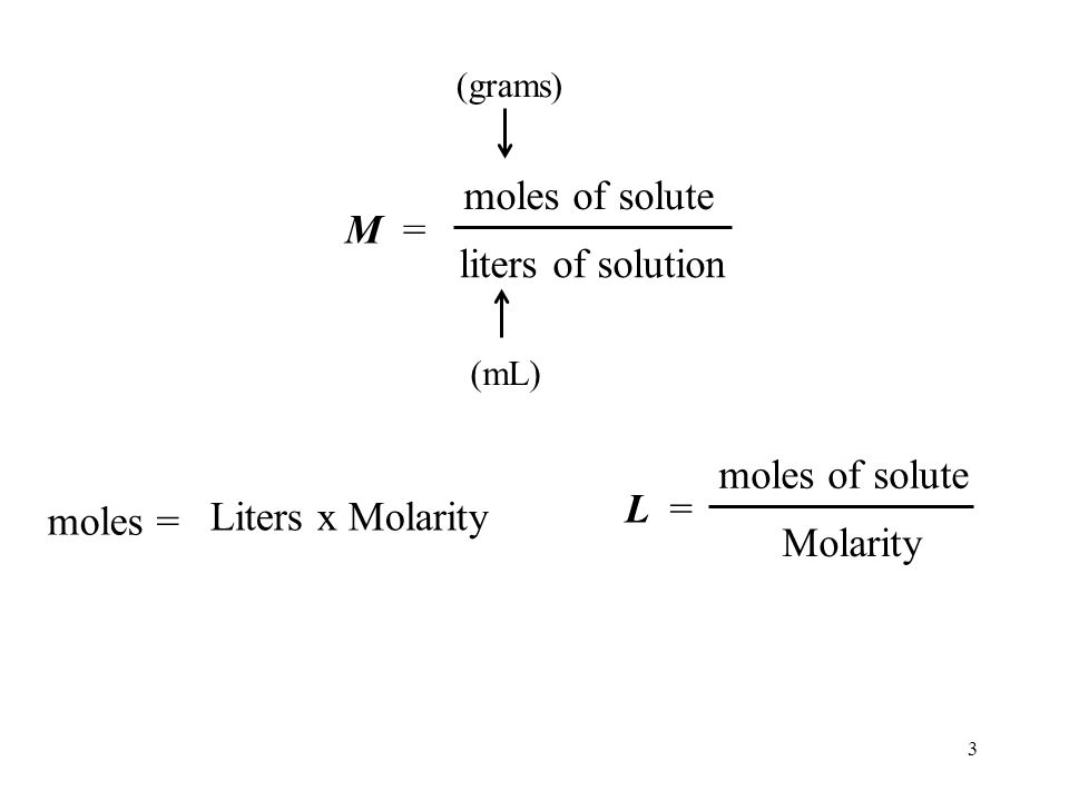 3 M = moles of solute liters of solution (grams) (mL) L = moles of solute Molarity moles = Liters x Molarity