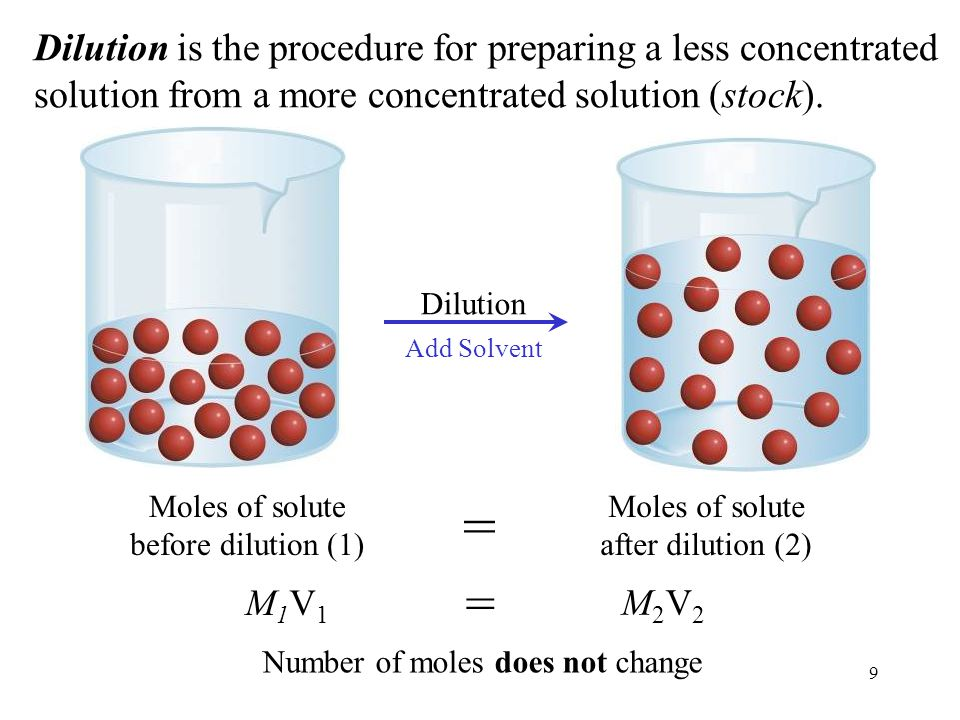 9 Dilution is the procedure for preparing a less concentrated solution from a more concentrated solution (stock).