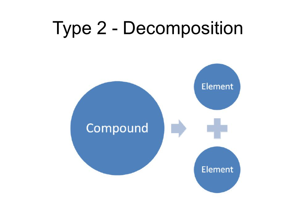 Type 2 - Decomposition
