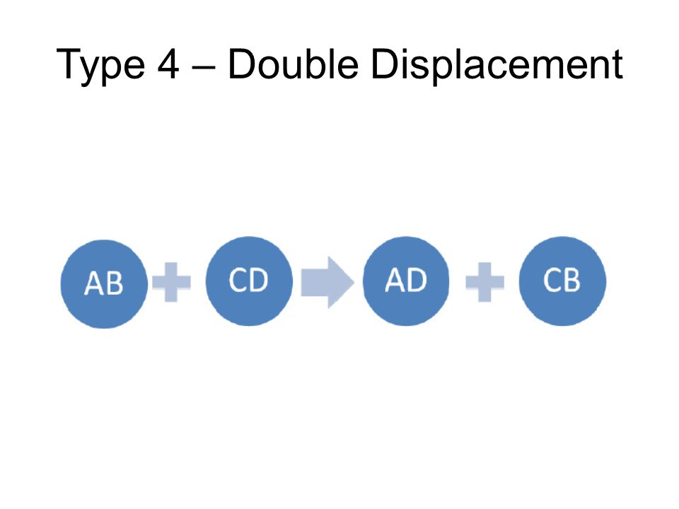 Type 4 – Double Displacement