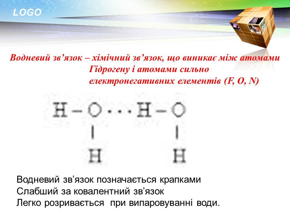 LOGO Водневий зв'язок – хімічний зв'язок, що виникає між атомами Гідрогену і атомами сильно електронегативних елементів (F, O, N) Водневий зв'язок поз