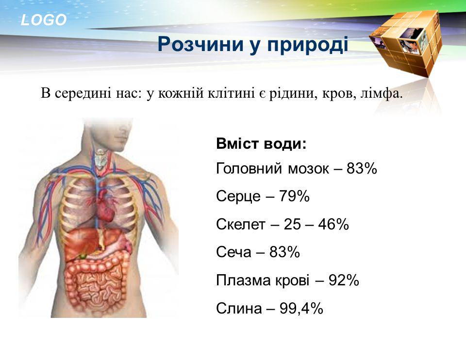 LOGO Розчини у природі В середині нас: у кожній клітині є рідини, кров, лімфа. Вміст води: Головний мозок – 83% Серце – 79% Скелет – 25 – 46% Сеча – 8