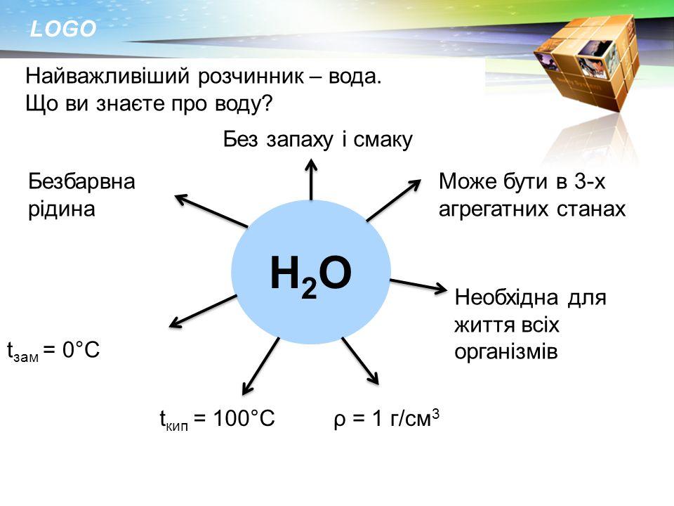 LOGO Найважливіший розчинник – вода. Що ви знаєте про воду? Н2ОН2О Безбарвна рідина Без запаху і смаку Може бути в 3-х агрегатних станах Необхідна для