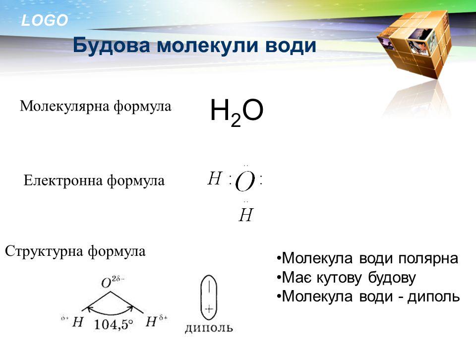 LOGO Будова молекули води Молекулярна формула Електронна формула Структурна формула Н2ОН2О Молекула води полярна Має кутову будову Молекула води - дип