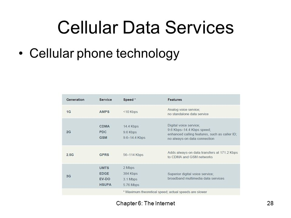 Chapter 6: The Internet28 Cellular Data Services Cellular phone technology